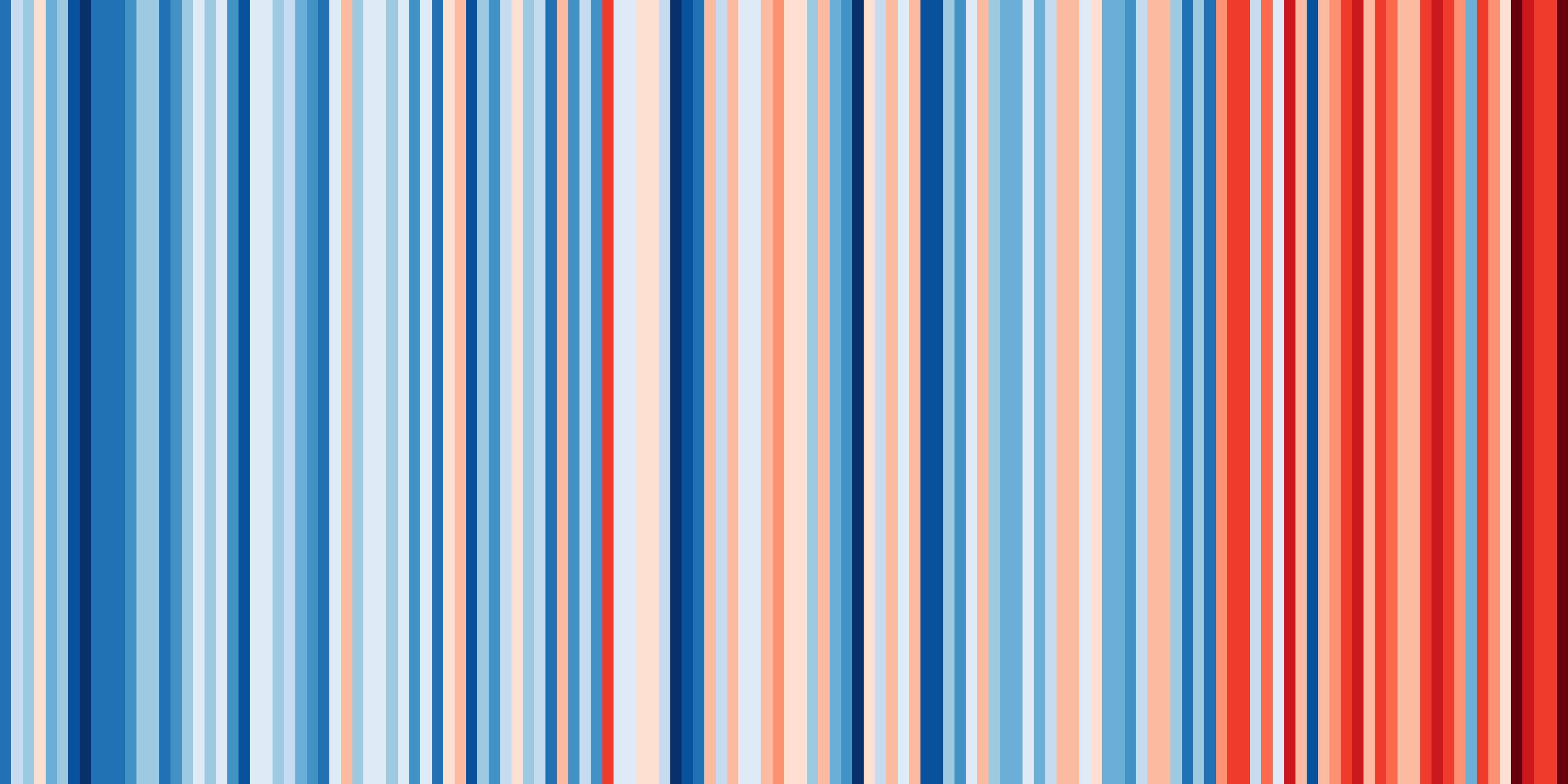 Klimawandel Deutschland Jahrestemperaturen